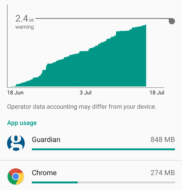 5 Data Saving Tips for Android Users