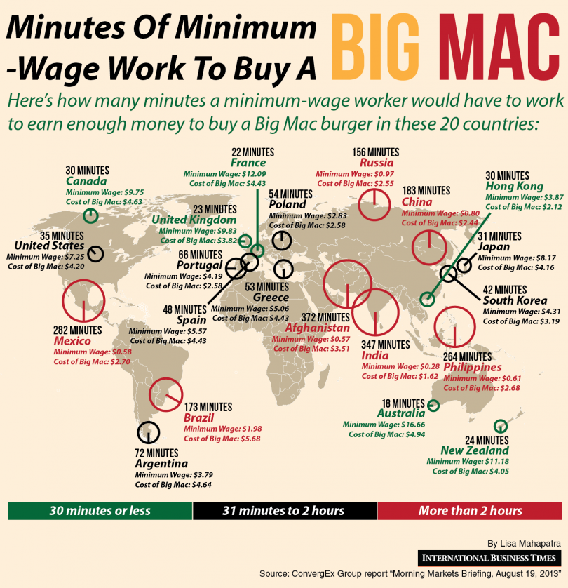 minimum-wage-minutes-big-mac-01_0