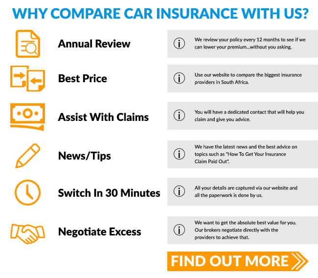 Car Insurance Quotes Compare Car Insurance South Africa