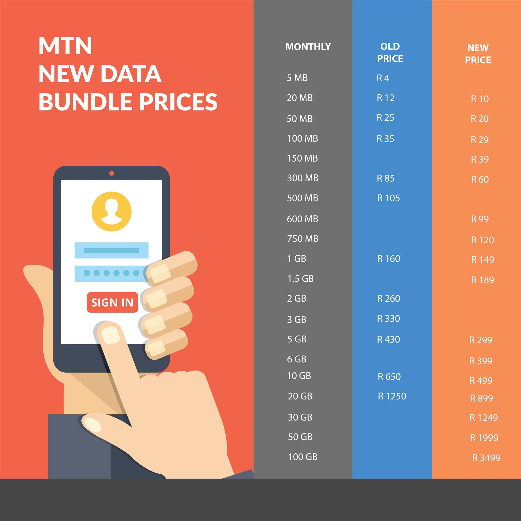 You Are Being Charged 2639% More For Out Of Bundle Rates